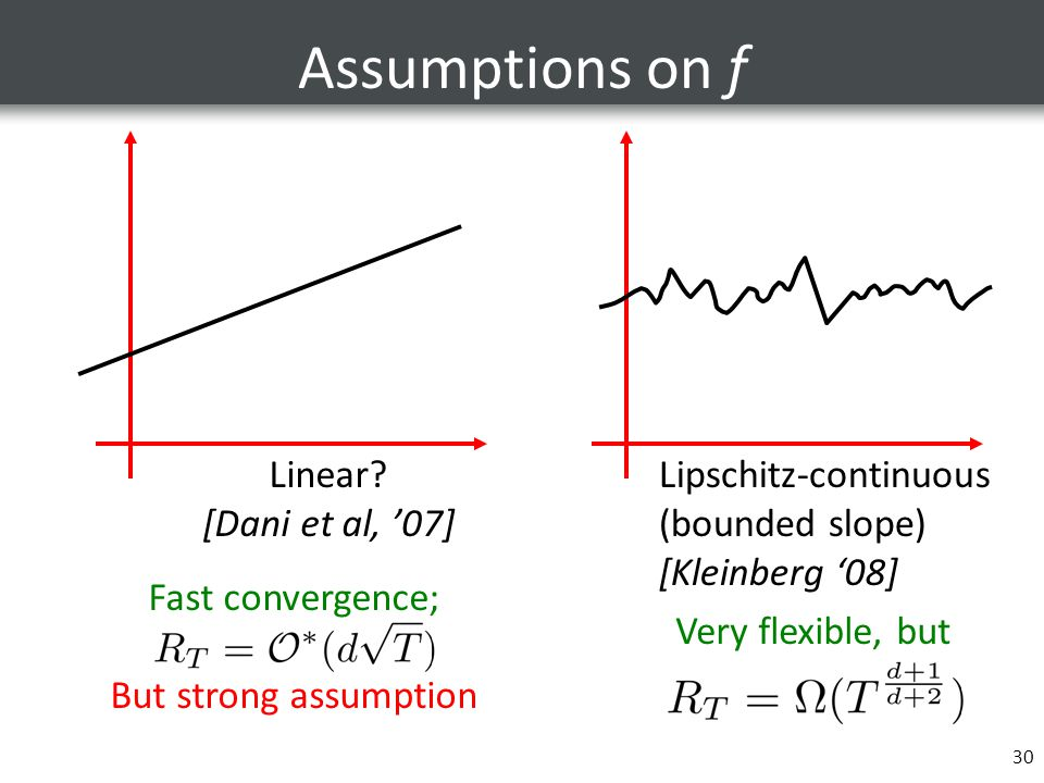 Assumptions on f Linear [Dani et al, '07]